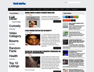 worldinfoplus.blogspot.com screenshot