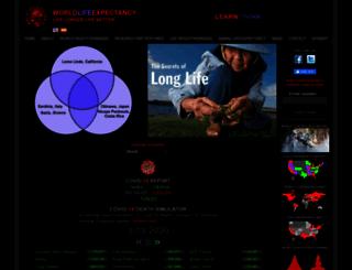 worldlifeexpectancy.com screenshot