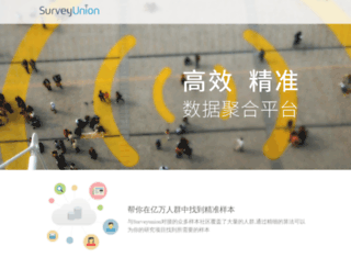 wx.surveyunion.com screenshot