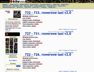 xanagaz.bikestats.pl screenshot