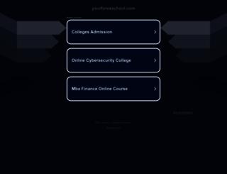 yourforexschool.com screenshot