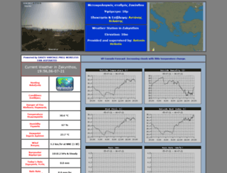 zakynthos.meteoclub.gr screenshot