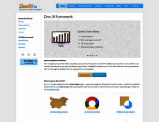 zinoui.com screenshot