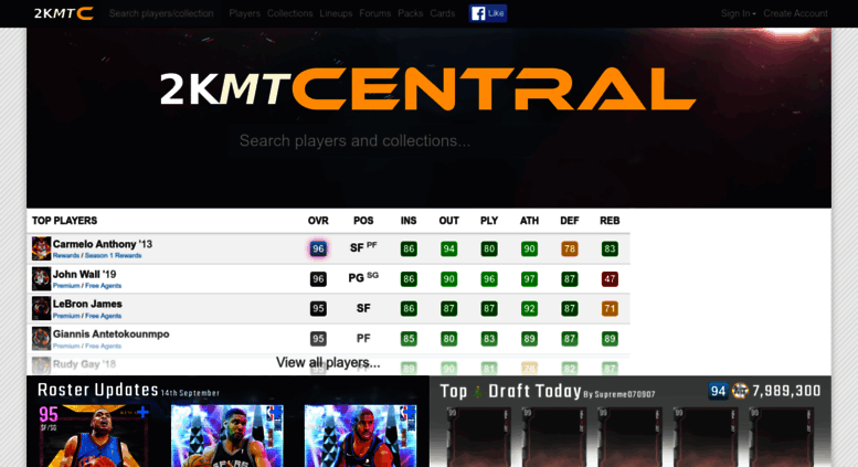 2kmtcentral database