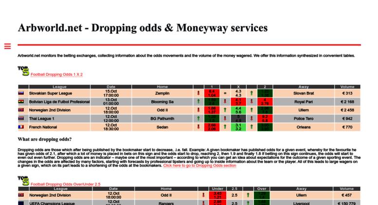 Access arbworld net  Dropping odds & Moneyway
