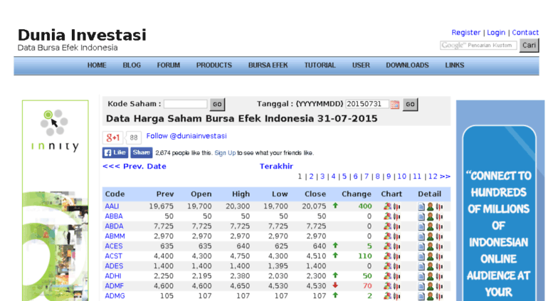 Access Blog Duniainvestasi Com Data Harga Saham Harian Bursa Efek Indonesia Dunia Investasi