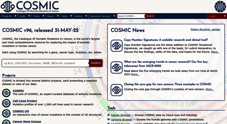 united states quality promo codes Access cancer.sanger.ac.uk. COSMIC | Catalogue of Somatic ...