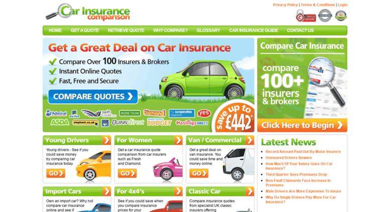 Car Insurance Quotes Comparison Sites
