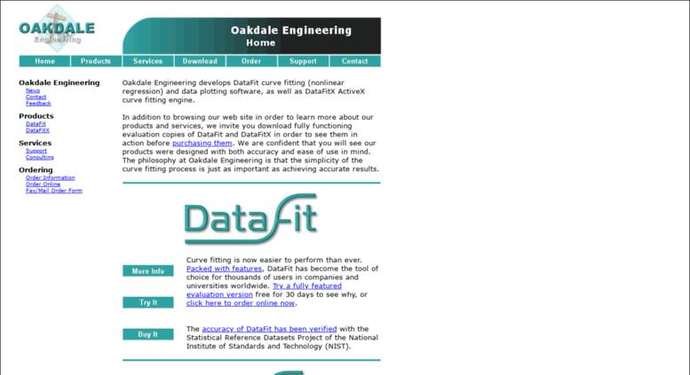 Access curvefitting com  DataFit Curve Fitting and Data