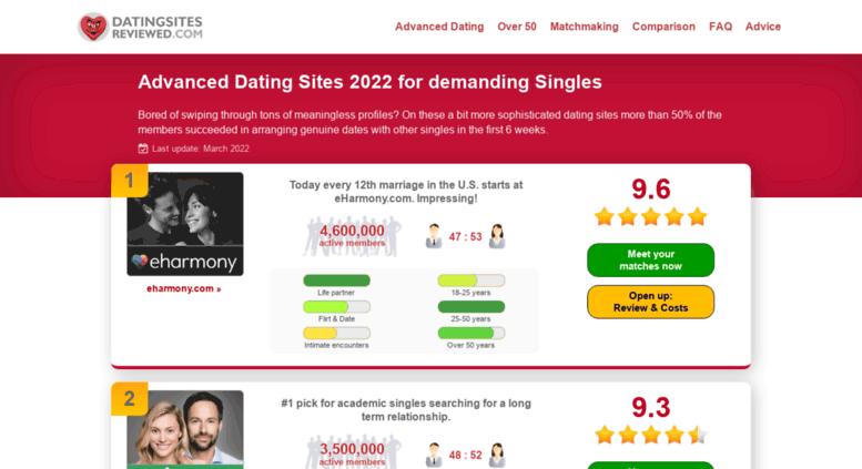Online dating går koldt