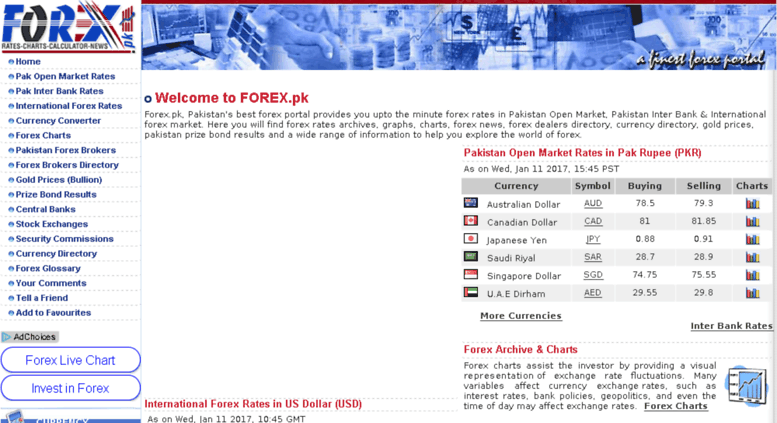 Forex pk gold rates