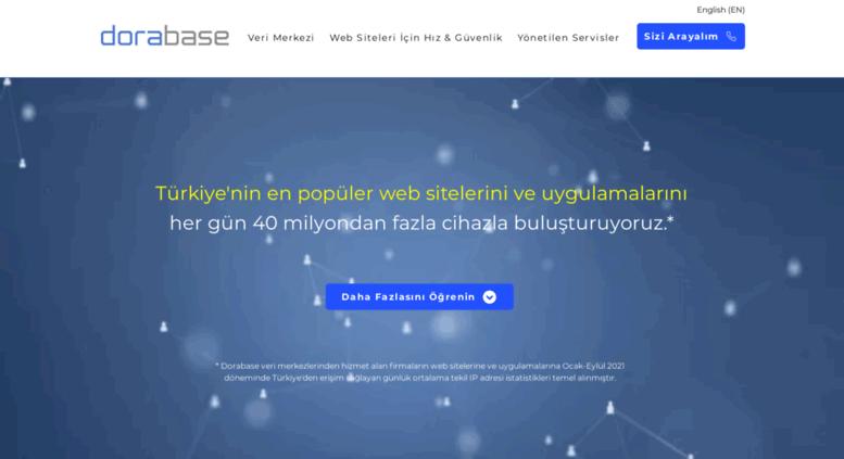 Access dorabase com  Cloud, CDN, Dedicated Server, Hosting