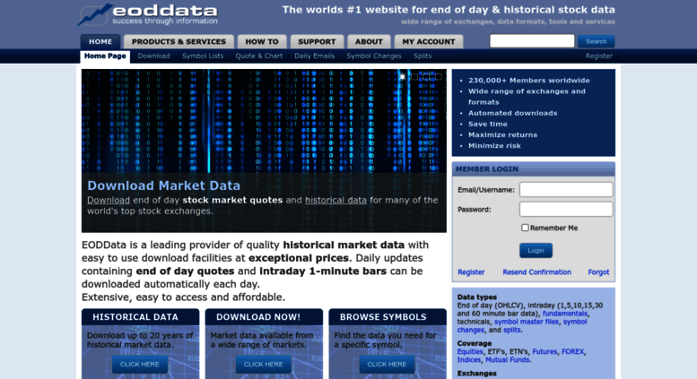 Access eoddata com  End of Day Stock Quote Data and