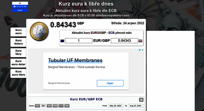 Euro Kurz