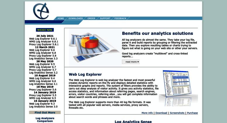 Access exacttrend com  Log Analyzer for Windows