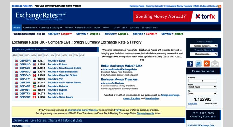 Exchangerates Org Uk Screenshot