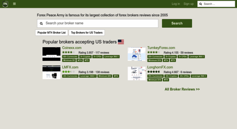 ThinkForex Review | Forex Broker Trading Reviews | CashBack & Rebates