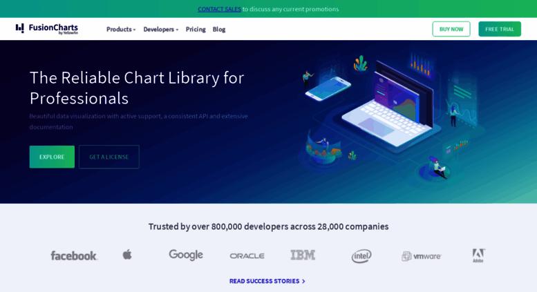 Access fusioncharts com  JavaScript charts for web & mobile