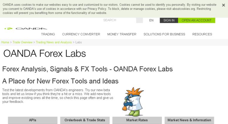 Access fxlabs oanda com  Forex Analysis Tools | FX Tools