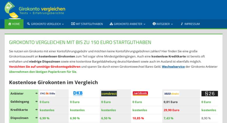 Traden Mit 100 Euro Startguthaben