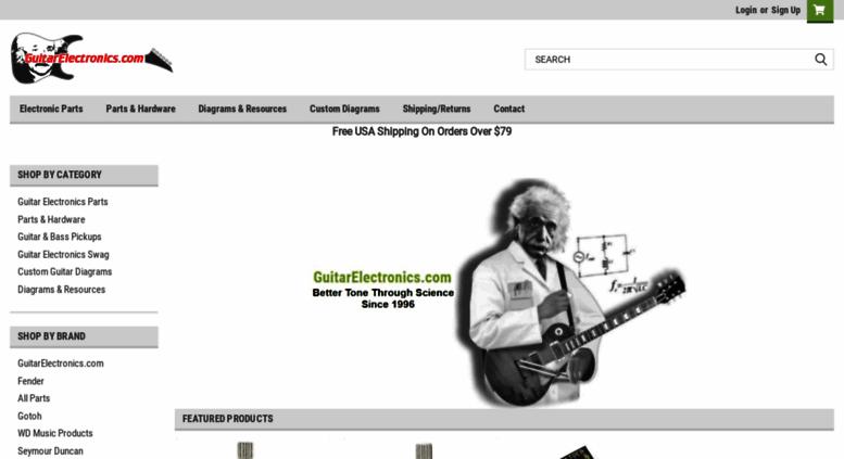 Access guitarelectronics.com. Guitar Electronics Parts ... on