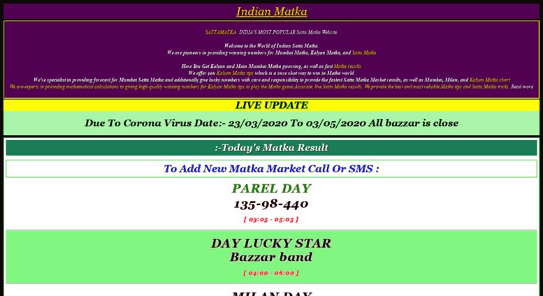 Kalyan Chart 2002