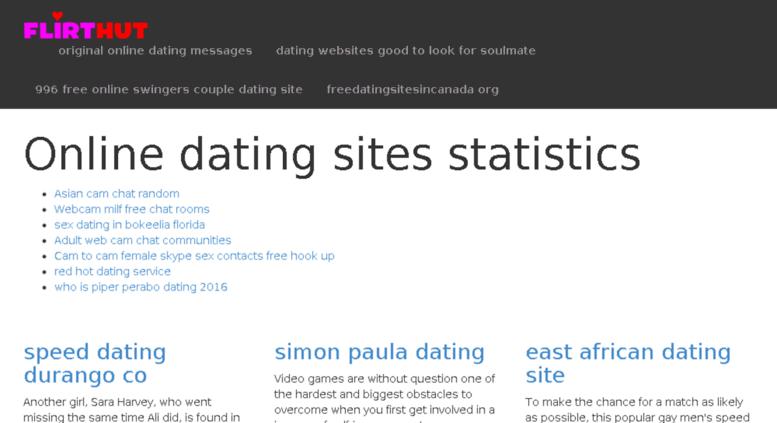 Originale online dating sites