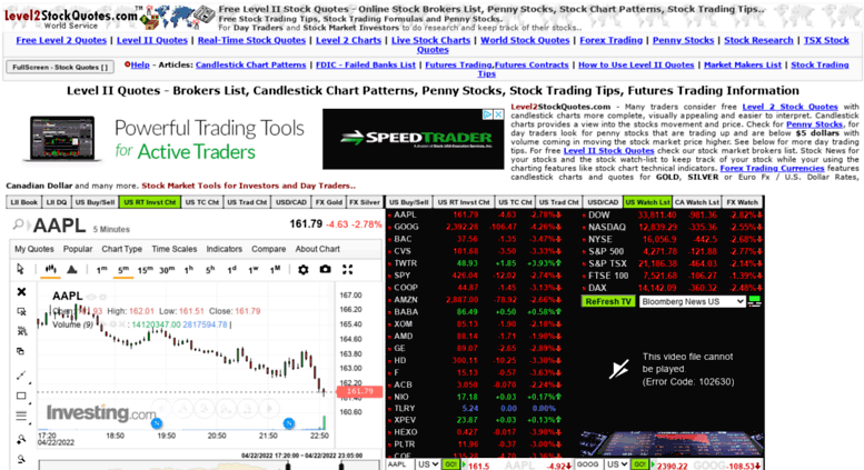 Access Level60stockquotes Level60StockQuotes Free Level 60 Delectable Level 2 Stock Quotes