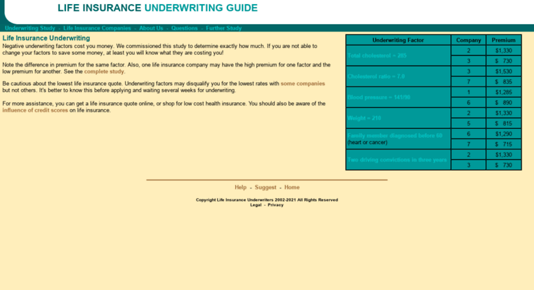 Life insurance underwriting guide life insurance underwriting.