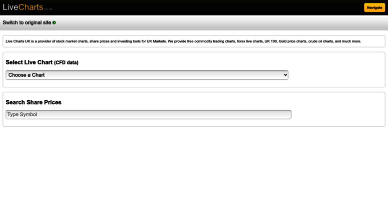 M Livecharts Co Uk Screenshot
