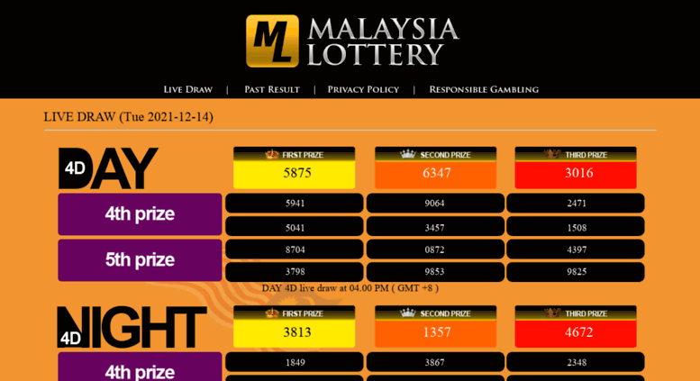 Access malaysialottery com  Welcome Live Result Malaysia Lottery