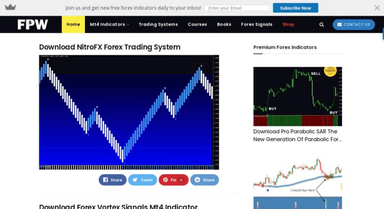 Masterforex-v — TradingView