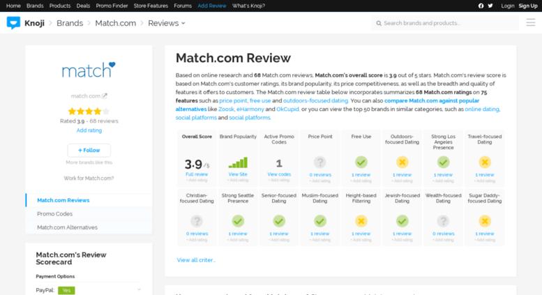 reviews on match com