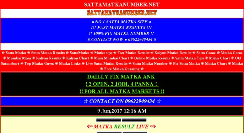 Main Mumbai Fix Ank
