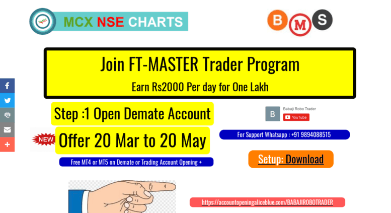 Access mcxnsecharts in  Rs 300 MCX MT4 DATA FEED,NSE MT4 FEED,BEST