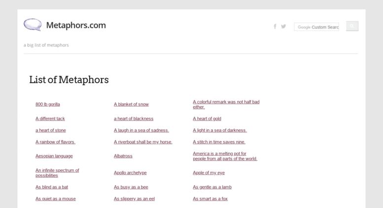 Access metaphors com  Metaphors com - A Big List of Metaphors And