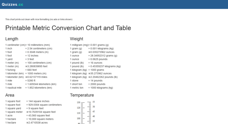 It is a graphic of Printable Metric Conversion Chart within large