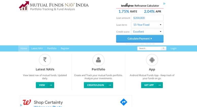 fundsindia login page