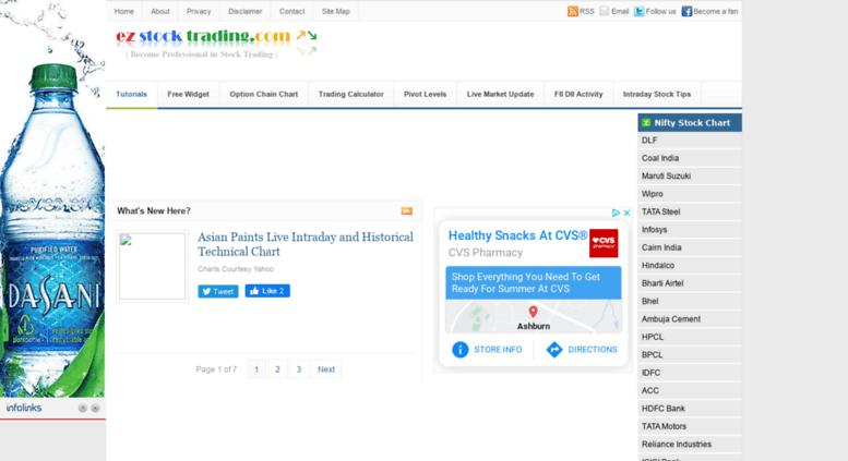 Nifty50live Ez Stock Trading Screenshot