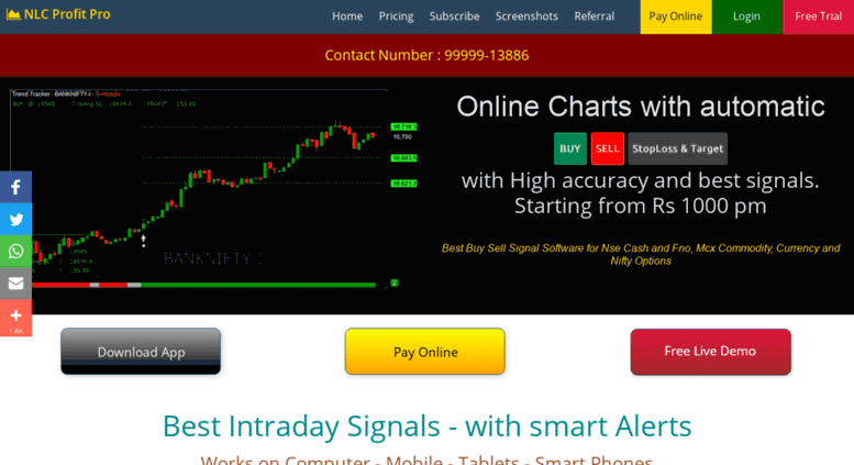 Access nlcprofitpro com  Best Buy Sell Signal Software Nifty