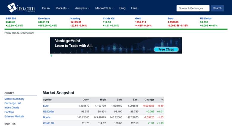 Access quotes ino com  Major Futures Price Board - INO com