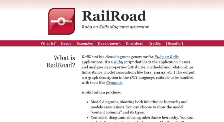 Access Railroad Rubyforge Org Railroad Diagrams Generator
