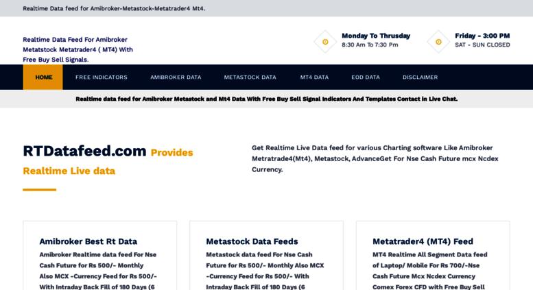 Amibroker Data Feed Price
