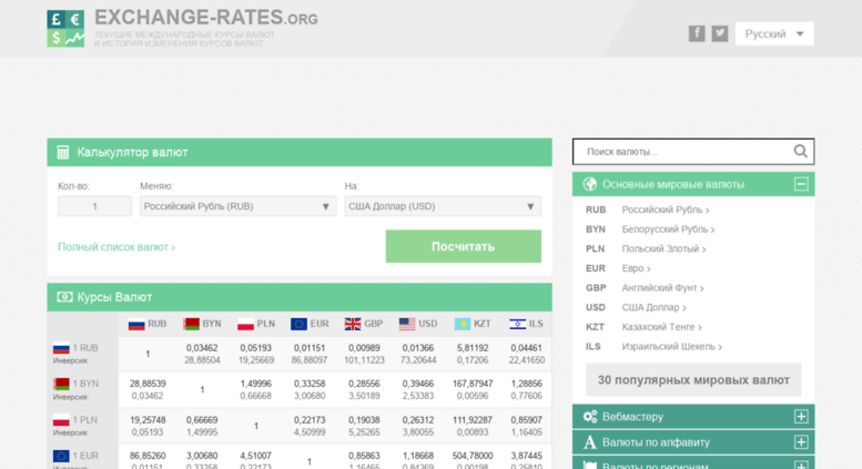 Ru Exchange Rates Org Screenshot