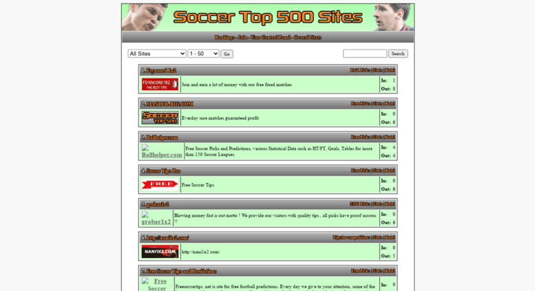 Soccer prediction machine com lfekmchurch org uk