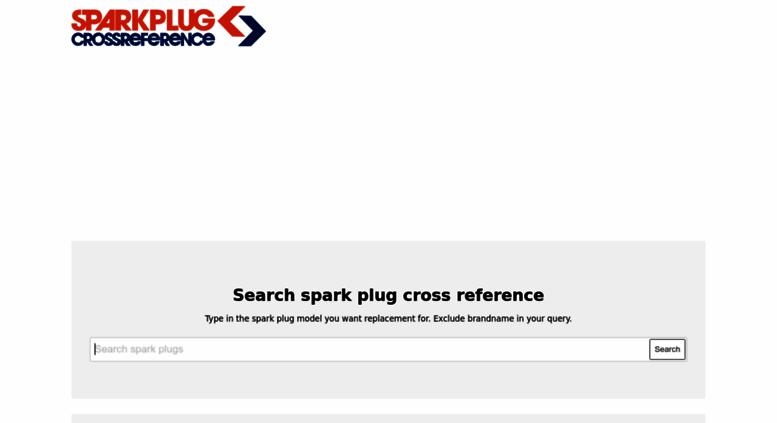 Access Sparkplug Crossreference Com Spark Plug Cross Reference