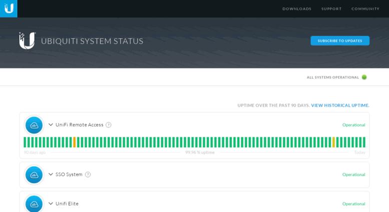 Access status ubnt com  ubnt com Status