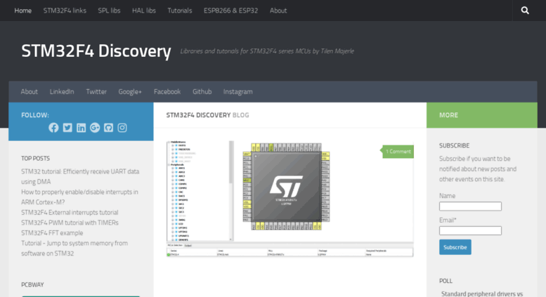 Access stm32f4-discovery net  STM32F4 Discovery - Libraries and