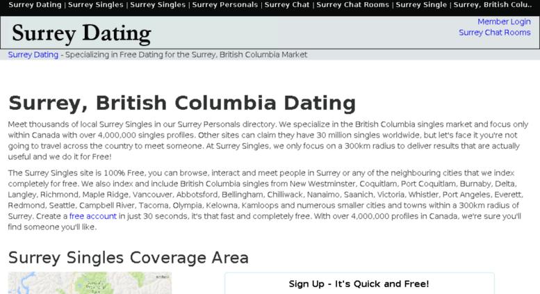 Surrey dating plus size dating Irland