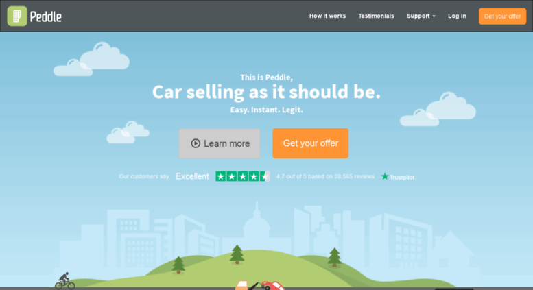 Access Testpeddlecom Sell Your Car Instantly Peddle